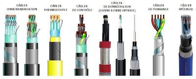 http://www.dezatech.com/deza-tech-sarl-u/deza-tech-sarl-u-1/nos-marques/cables-camuna-cavi/cables-camunca-cavi/Camuna%20Cavi%20all.jpg?attredirects=0